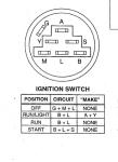 Craftsman Ignition Switch Model 917.273482 Wiring Diagram from www.lawnmowerforum.com